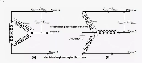 single phase electric motor starter wiring diagram 2006 nissan frontier radio what is the difference between a star and delta connection? happens when it ...