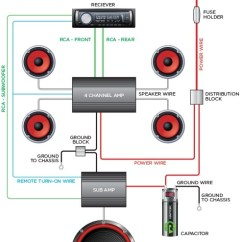 Car Capacitor Wiring Diagram Audio 2003 Chevy S10 Stereo Should I Use Two Power Cables For Amps Or A Stronger One? - Quora