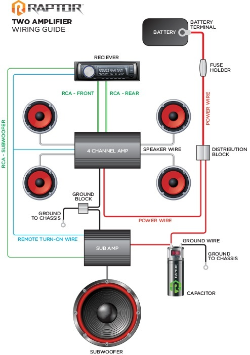car capacitor wiring diagram audio 3 phase power should i use two cables for amps or a stronger one? - quora