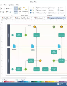 It offers  drag and drop interface large variety of built in symbols for flowchart data flow diagram bpmn work design also what   the best way to make an interactive chart quora rh
