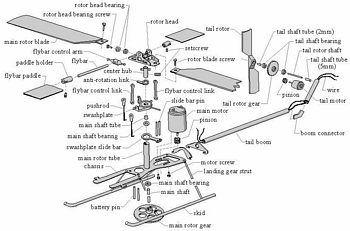 3 Circuit Lamp Socket LED Lamp Wiring Diagram ~ Odicis