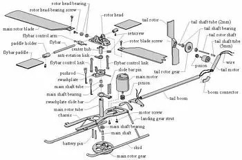 rc helicopter circuit diagram ford 8n wiring front mount what are the name of parts quora compare these with a slightly simpler illustration full scale s components
