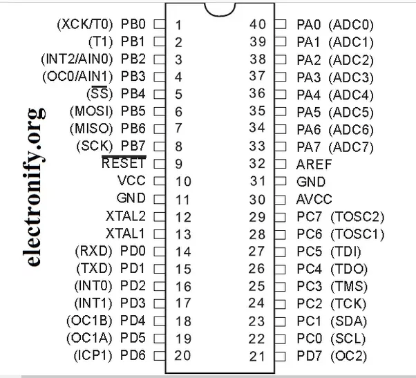[DIAGRAM] Yamaha R6 Wiring Diagram Pdf Wiring Diagram FULL