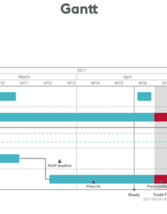 You can create gantt charts online in the browser with vizzlo and paste chart into ppt keynote etc via drag  drop or any other presentation also what open source free tool makes beautiful quora rh