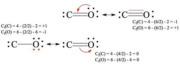 co electron dot diagram schematic wiring diagram rh 7 agtu chamas naturatelier de
