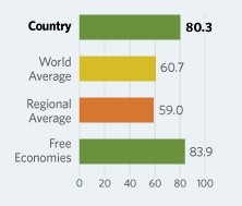 What are the some interesting facts about the Economy of Australia (country)? - Quora