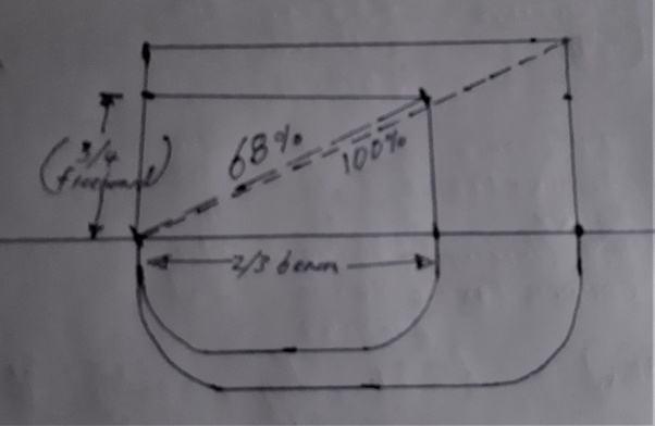 Figure 3 Battery Cross Section Diagram