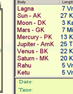 have discussed indian chart in detail my india pakistan analysis at this link also why is  secular country not there an astrologer nostradamus sort of whose predictions were rh quora