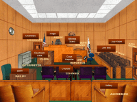 Why is lawyer board is called bar council? - Quora