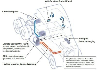 Solar Power Cost Solar Power Homes Wiring Diagram ~ Odicis