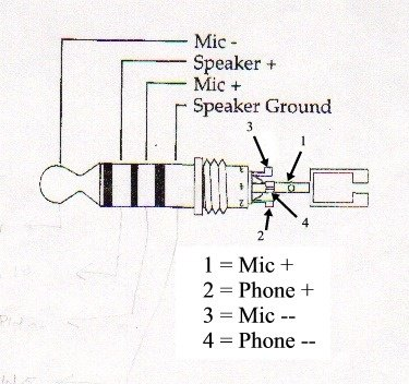 What is the procedure to connect the headphones in a