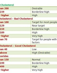 The average cholesterol level in india is difficult to obtain as not all of us share data and most focus on normal desirable levels also what quora rh