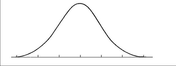 How was the mathematical constant [math]e[/math