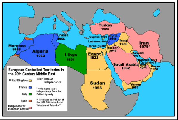 Why are Muslim countries less developed than Western