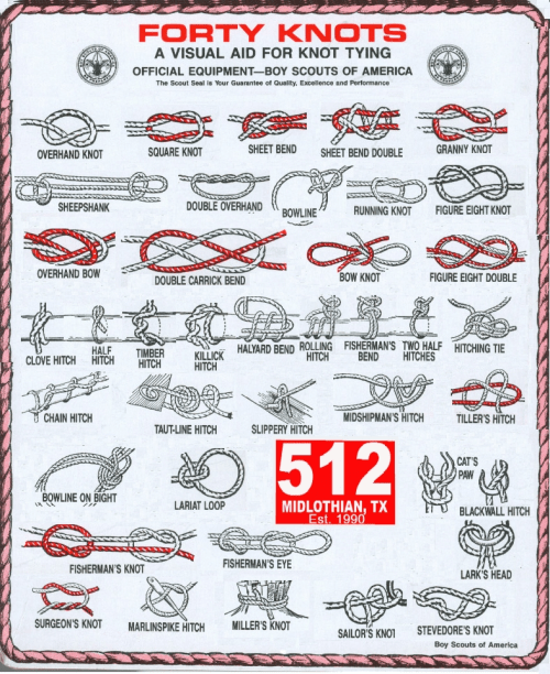 What are different kinds of rope knots Quora