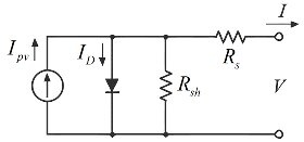 Why is there a shunt resistance in parallel with a diode