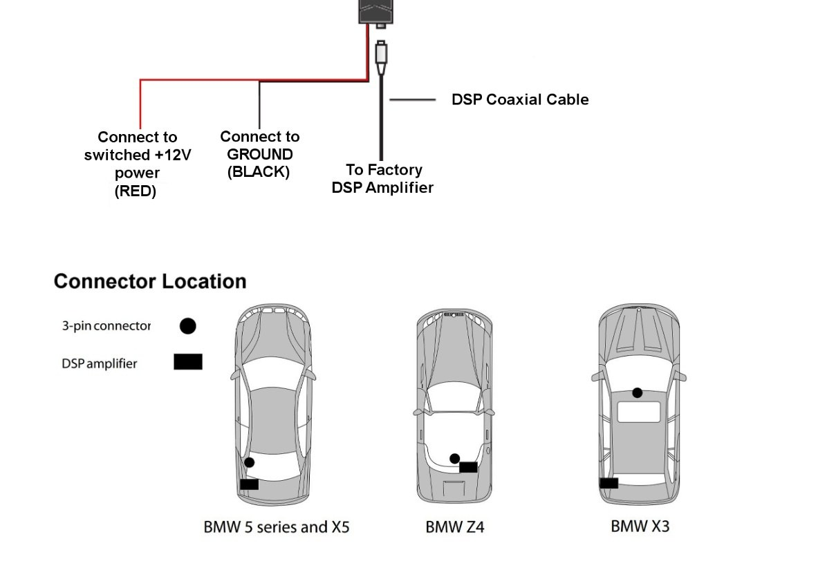 hight resolution of the dsp is for other models of the audio system and according to the pdf does not include the e46