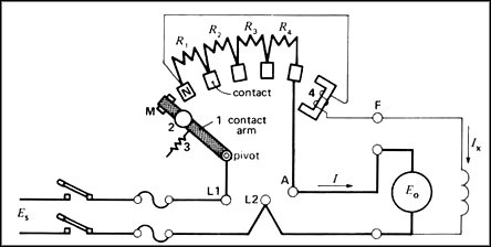 What may happen if the field circuit of a DC shunt motor