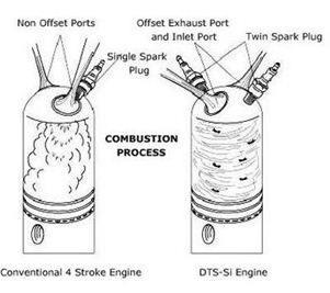 Volkswagen 2 0 Engine Problems Audi 4 2 Engine Problems