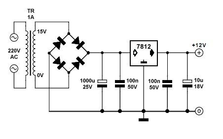 How to design a 12V power source to run a 12V 150RPM DC