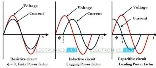 What Is Power Factor Quora