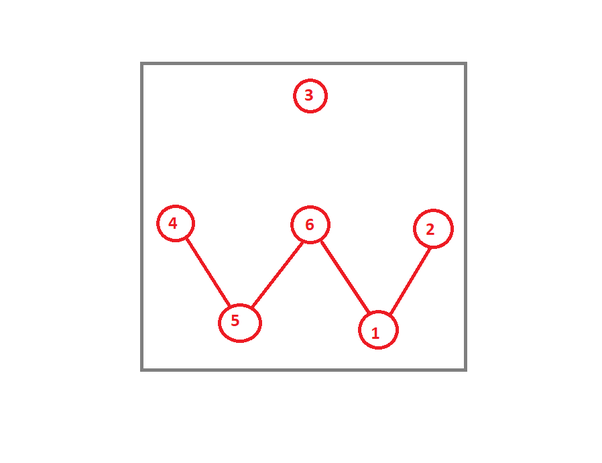 What is the W formation for volleyball? Can someone please