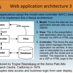 Web Application Process Flow Diagram Two Stage Thermostat Wiring What Is A System Architecture For Applications Quora This Supports Mvc Which I Define Below According To An Old Slide From Training Course Used Do