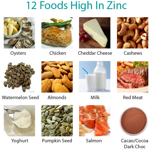 Which foods contain zinc  Quora