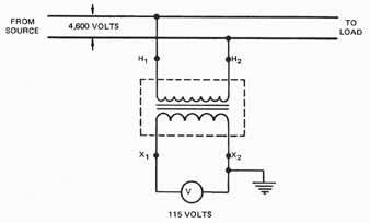 What is the difference between a potential transformer and