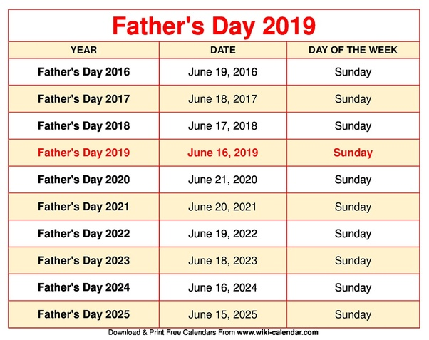 when is father s