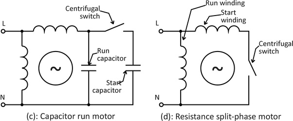 Single Phase Motor Single Phase Motor Wiring Diagrams
