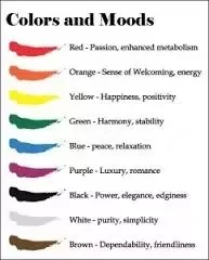 which color of dream