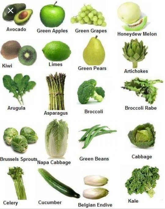 Fruits That Aren T Round : fruits, round, Examples, Green, Fruits?, Quora