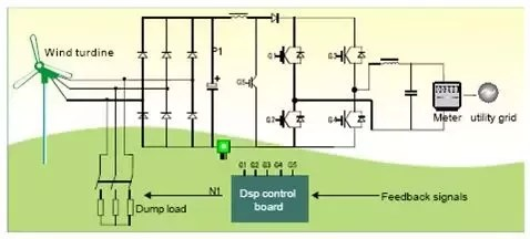 grid tie inverter circuit diagram cisco network icons how does a work quora inverters are also designed to quickly disconnect from the if utility goes down