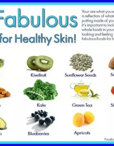 With inputs from the article best foods for your skin also what is healthy diet plan glowing quora rh