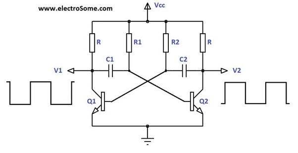What is the difference between an astable multivibrator