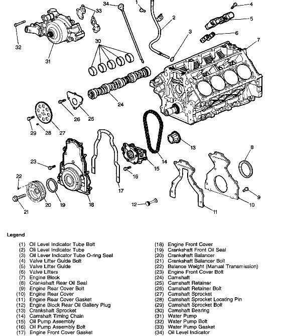 What is horsepower, cc, what does 3.8L in a V8 engine etc