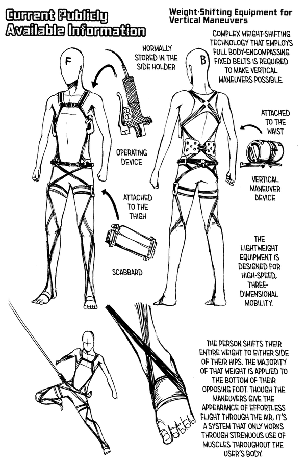 What are the weapons in 'Attack on Titan' and how are they