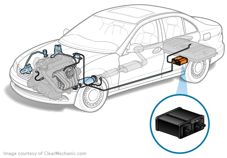 2002 chevy cavalier exhaust system diagram kohler wiring what is a canister in car? - quora
