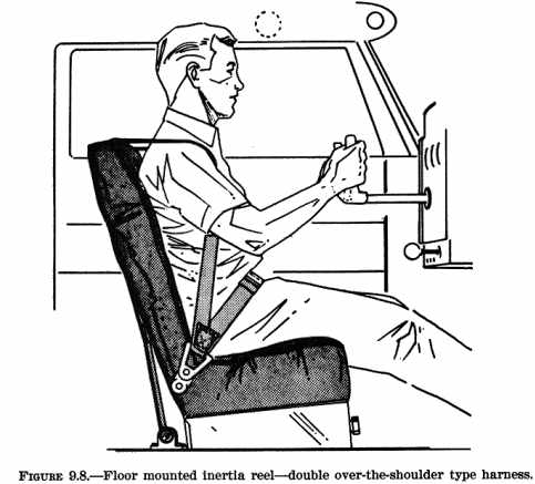 If three point seat belts are safer, then why aren't they