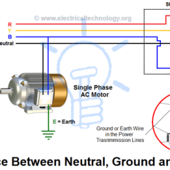Dual Capacitor Motor Wiring Diagram Carrier Chiller How Does The Current In Neutral Wire Of A 3-phase Unbalanced System Flow To Ground When ...
