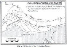 How are himalayan rivers older than himalayan mountains