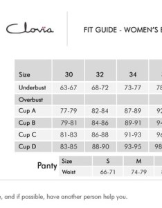 Here    detailed bra size chart for indian body types to help you become sure about your right also how choose the quora rh