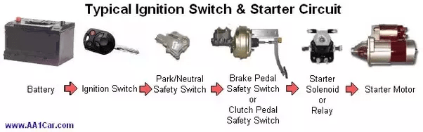 2003 Impala Wiring Diagram For Start System Why Does My Car Crank But Not Start Quora