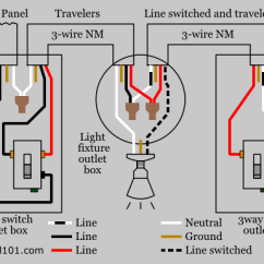 Light Switch Wire Diagram 2002 Honda Accord Audio Wiring Can I Put Two Red Wires Together With A Black In Ceiling Outlet Here Is Three Way This One Shows The Power Coming To Of Switches