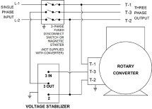 Can a 3-phase induction motor be run on single phase line