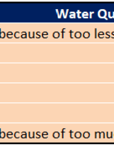 So healthy water should have tds level between to also what is the acceptable of drinking quora rh