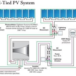 Solar Micro Inverter Wiring Diagram Briggs Amp Stratton Engine In Grid-tied Pv Systems, Is It Worthy To Install Blocking Diodes On Strings? - Quora