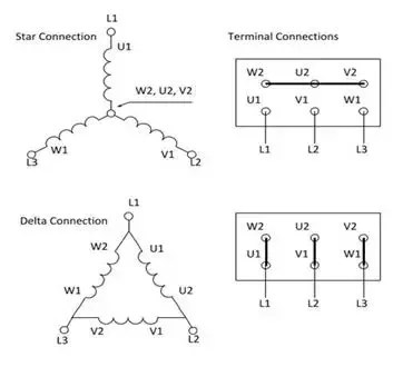 [SCHEMATICS_4FR]  Single Phase Motor Wiring Diagram Star Delta | Delta Trailer Wiring Diagram |  | Wiring Diagram