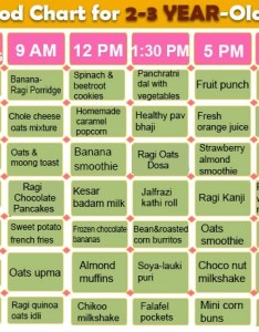 Food chart for  year old babies here are some recipes to help cook yummy dishes from these super foods also what is the best one baby quora rh
